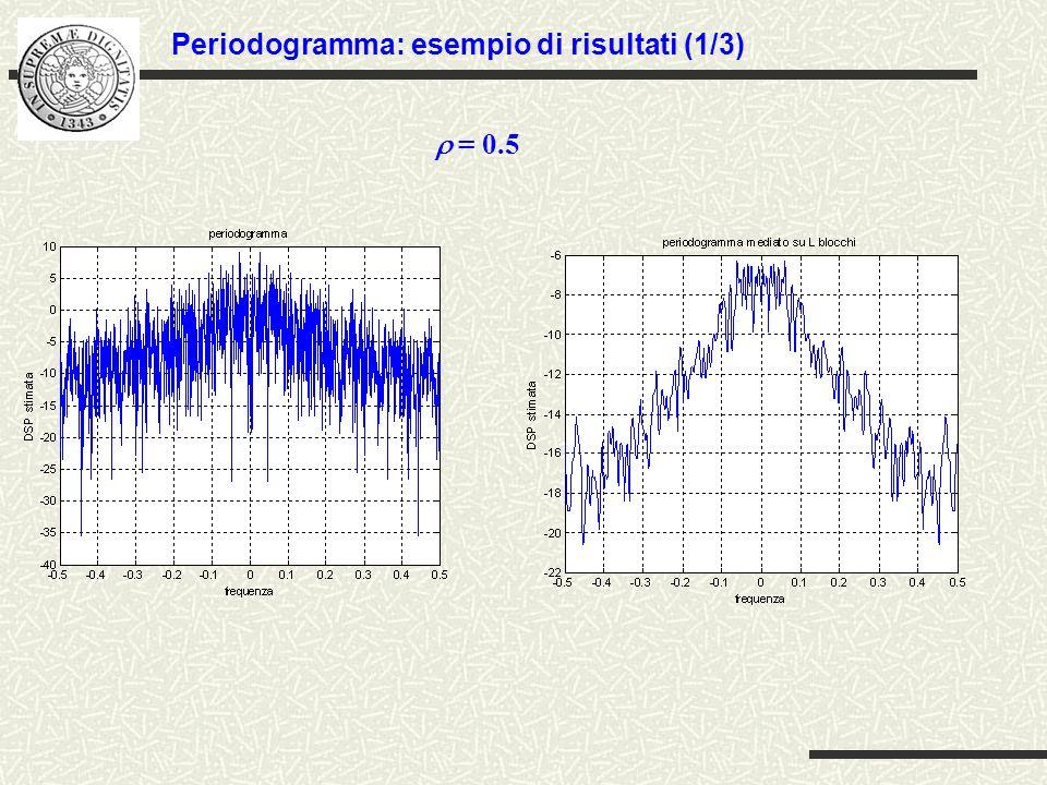 Periodogramma: esempio di risultati (1/3) = 0.5