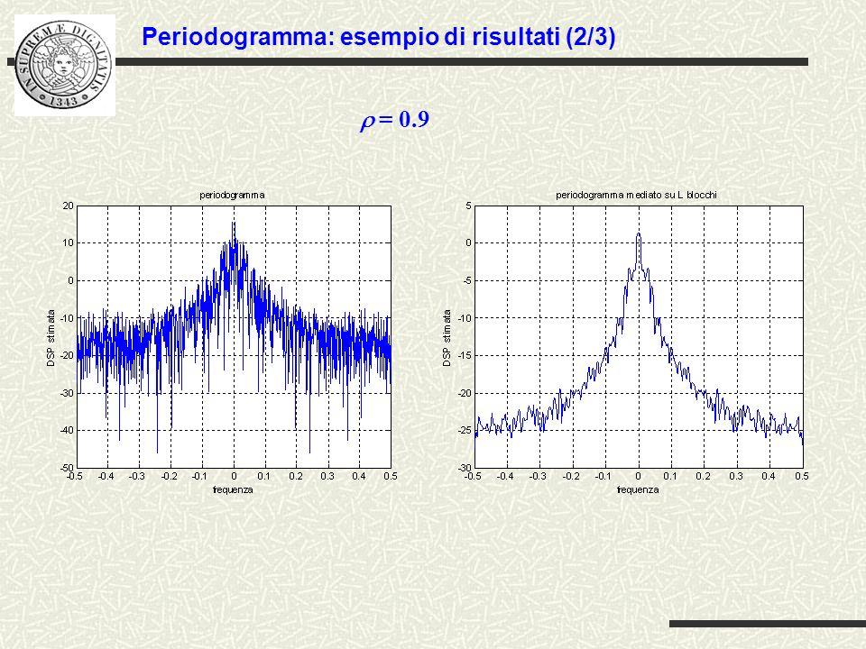 Periodogramma: esempio di risultati (2/3) = 0.9
