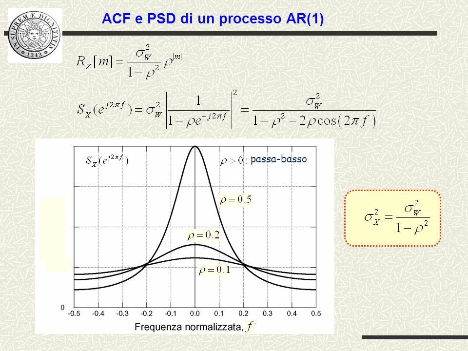 ACF e PSD di un processo AR(1) passa-basso