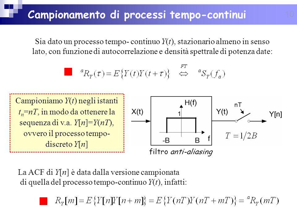 10 Campionamento di processi tempo-continui Sia dato un processo tempo- continuo Y(t), stazionario almeno in senso lato, con funzione di autocorrelazi