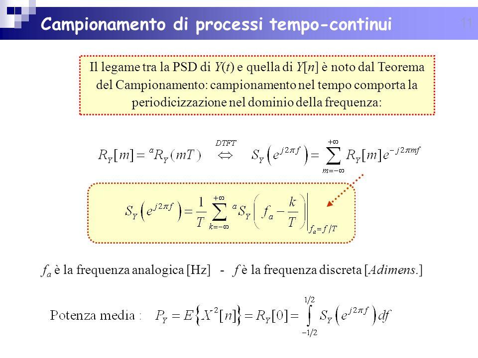 11 Campionamento di processi tempo-continui Il legame tra la PSD di Y(t) e quella di Y[n] è noto dal Teorema del Campionamento: campionamento nel temp