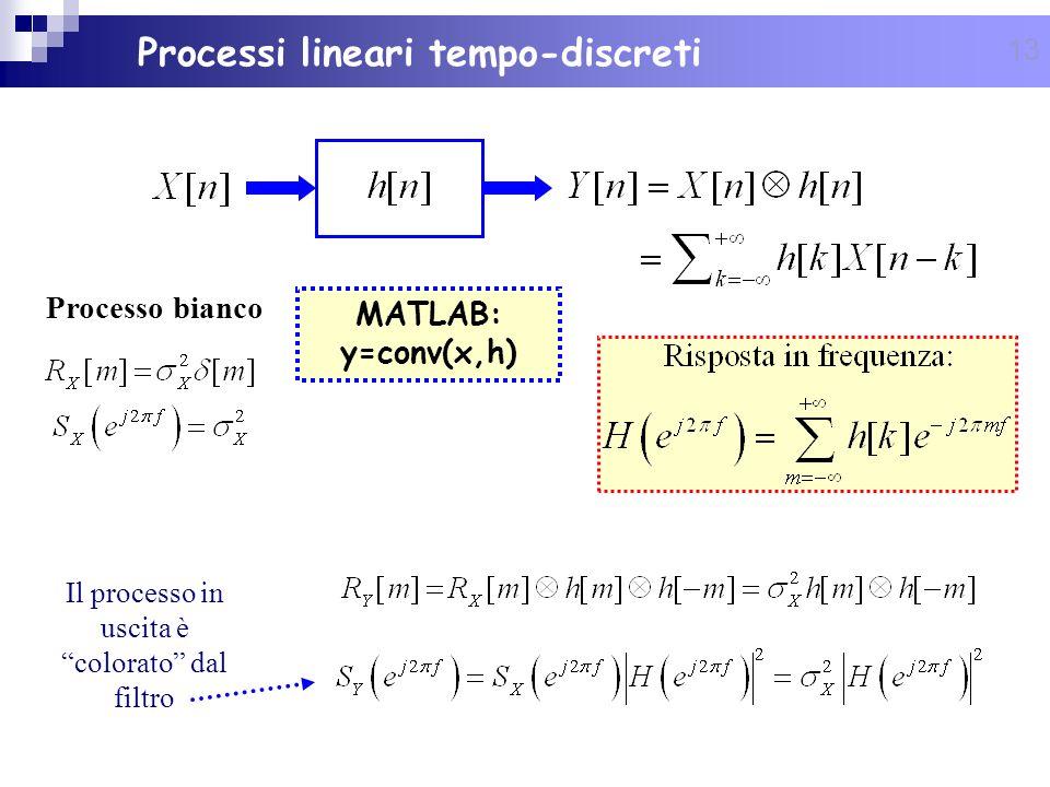 13 Processi lineari tempo-discreti Processo bianco Il processo in uscita è colorato dal filtro MATLAB: y=conv(x,h)