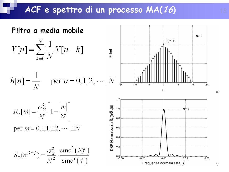 18 ACF e spettro di un processo MA(16) Filtro a media mobile