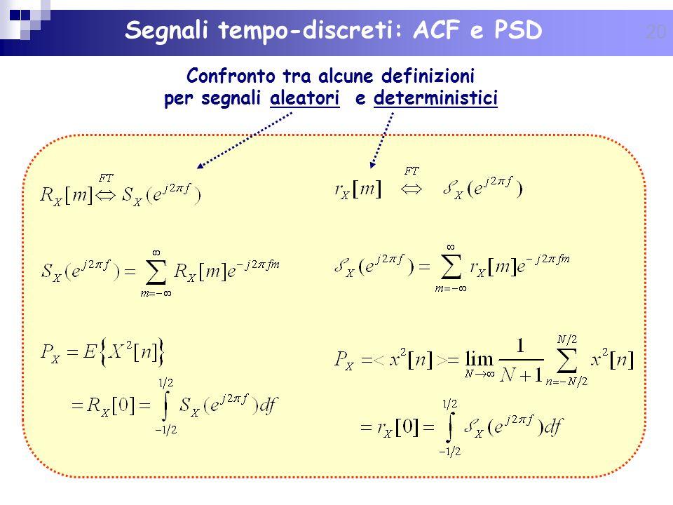 20 Segnali tempo-discreti: ACF e PSD Confronto tra alcune definizioni per segnali aleatori e deterministici