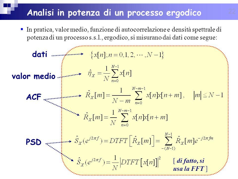 22 In pratica, valor medio, funzione di autocorrelazione e densità spettrale di potenza di un processo s.s.l., ergodico, si misurano dai dati come seg