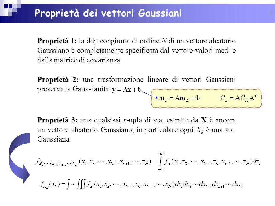 4 Proprietà dei vettori Gaussiani Proprietà 1 Proprietà 1: la ddp congiunta di ordine N di un vettore aleatorio Gaussiano è completamente specificata