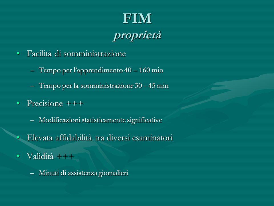 FIM proprietà Facilità di somministrazioneFacilità di somministrazione –Tempo per lapprendimento 40 – 160 min –Tempo per la somministrazione 30 - 45 m