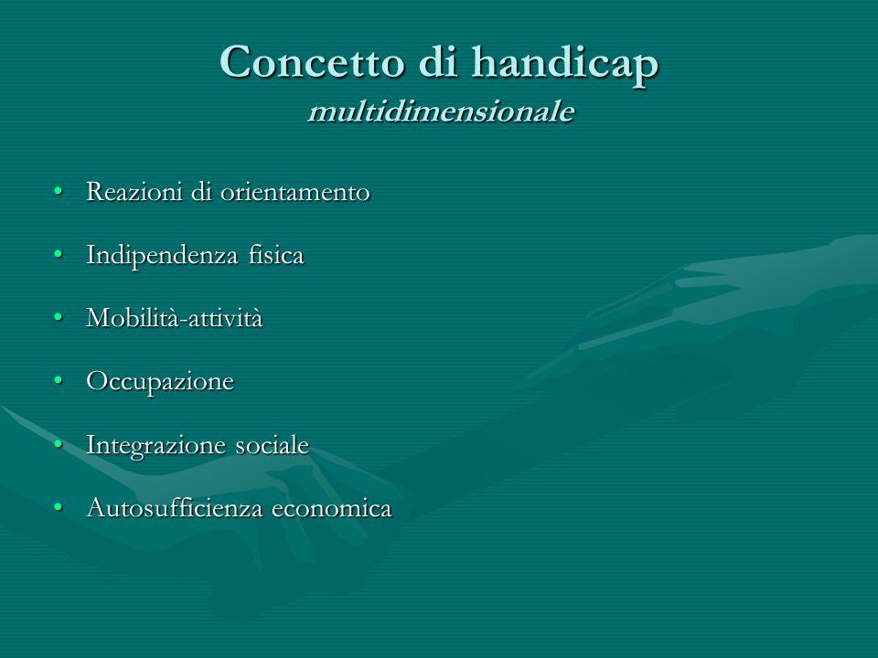 Concetto di handicap multidimensionale Reazioni di orientamentoReazioni di orientamento Indipendenza fisicaIndipendenza fisica Mobilità-attivitàMobili