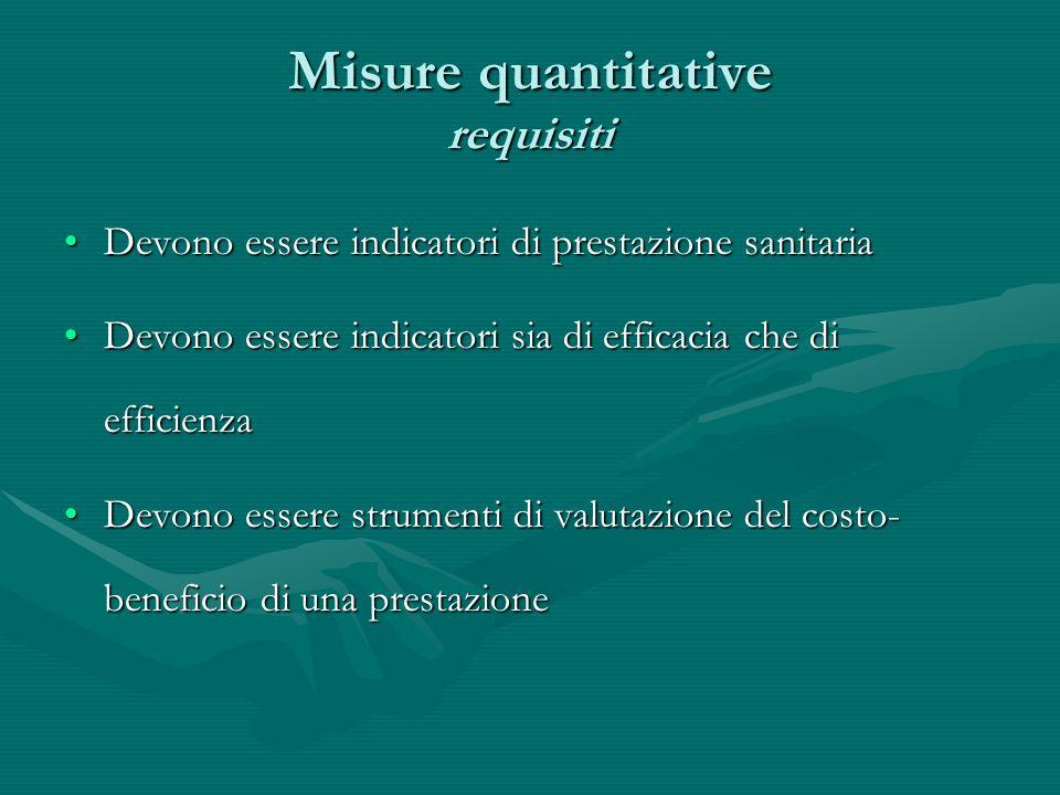 Misure quantitative requisiti Devono essere indicatori di prestazione sanitariaDevono essere indicatori di prestazione sanitaria Devono essere indicat
