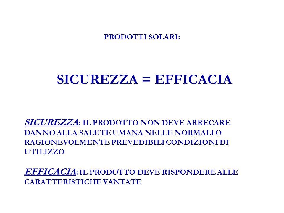 VANTAGGI DELLE MISURAZIONI STRUMENTALI 1.SCELTA DEL SISTEMA FILTRANTE 2.SCELTA DELLA FORMA TECNICA 3.SCELTA DELLEMOLLIENTE (POLARITA E COEFF.
