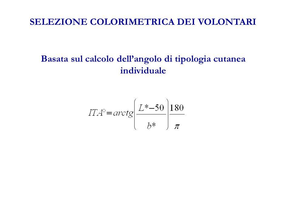 SELEZIONE COLORIMETRICA DEI VOLONTARI Basata sul calcolo dellangolo di tipologia cutanea individuale