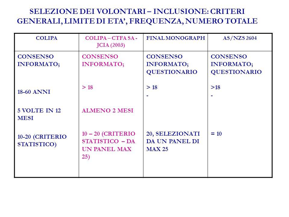 SELEZIONE DEI VOLONTARI – INCLUSIONE: CRITERI GENERALI, LIMITE DI ETA, FREQUENZA, NUMERO TOTALE COLIPACOLIPA – CTFA SA - JCIA (2003) FINAL MONOGRAPHAS/NZS 2604 CONSENSO INFORMATO; 18-60 ANNI 5 VOLTE IN 12 MESI 10-20 (CRITERIO STATISTICO) CONSENSO INFORMATO; > 18 ALMENO 2 MESI 10 – 20 (CRITERIO STATISTICO – DA UN PANEL MAX 25) CONSENSO INFORMATO; QUESTIONARIO > 18 - 20, SELEZIONATI DA UN PANEL DI MAX 25 CONSENSO INFORMATO; QUESTIONARIO >18 - = 10