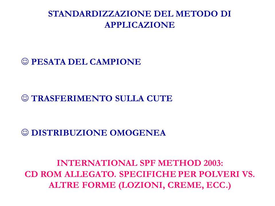 STANDARDIZZAZIONE DEL METODO DI APPLICAZIONE PESATA DEL CAMPIONE TRASFERIMENTO SULLA CUTE DISTRIBUZIONE OMOGENEA INTERNATIONAL SPF METHOD 2003: CD ROM ALLEGATO.
