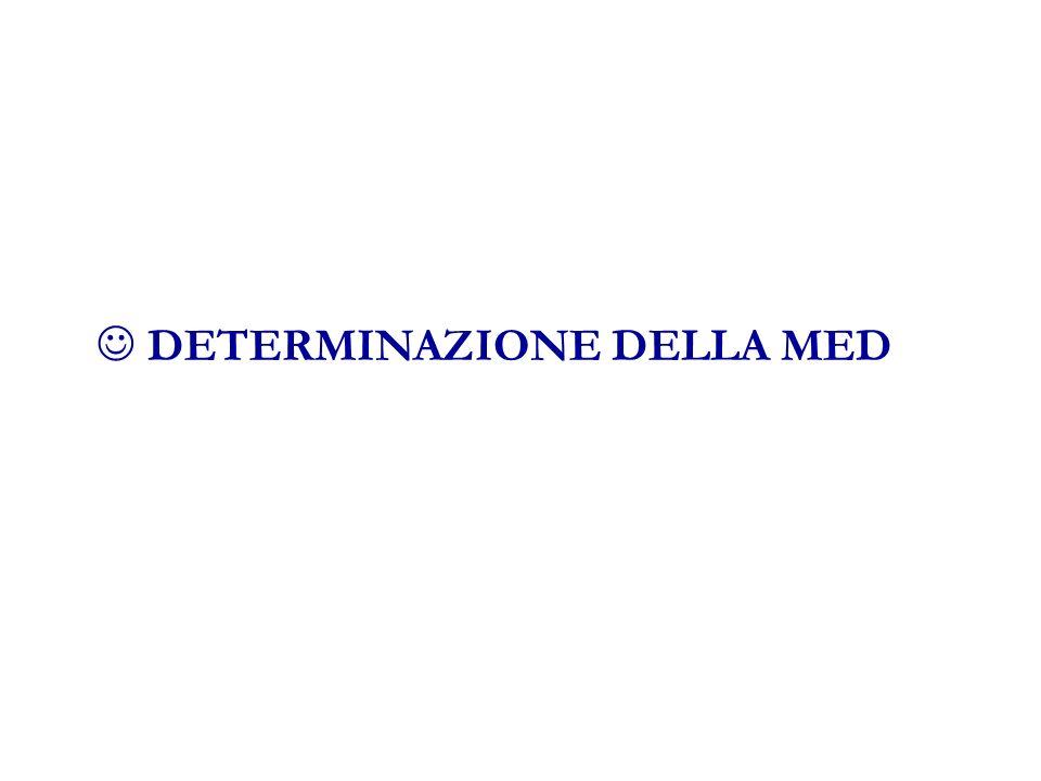 DETERMINAZIONE DELLA MED
