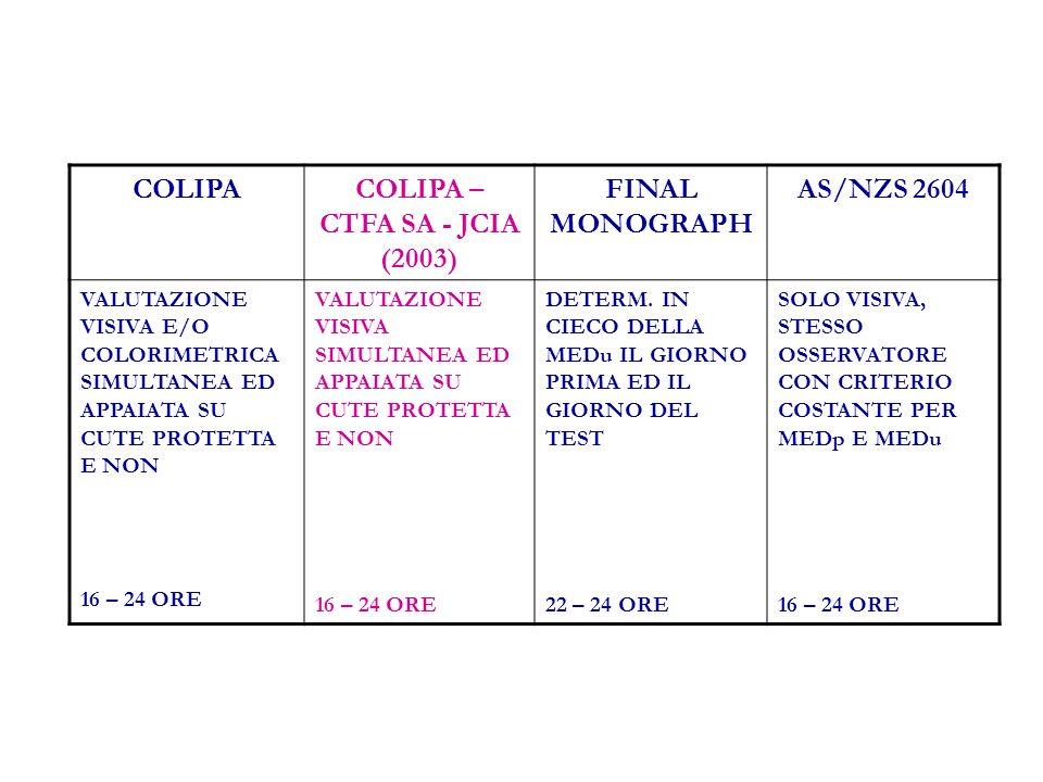 COLIPACOLIPA – CTFA SA - JCIA (2003) FINAL MONOGRAPH AS/NZS 2604 VALUTAZIONE VISIVA E/O COLORIMETRICA SIMULTANEA ED APPAIATA SU CUTE PROTETTA E NON 16 – 24 ORE VALUTAZIONE VISIVA SIMULTANEA ED APPAIATA SU CUTE PROTETTA E NON 16 – 24 ORE DETERM.