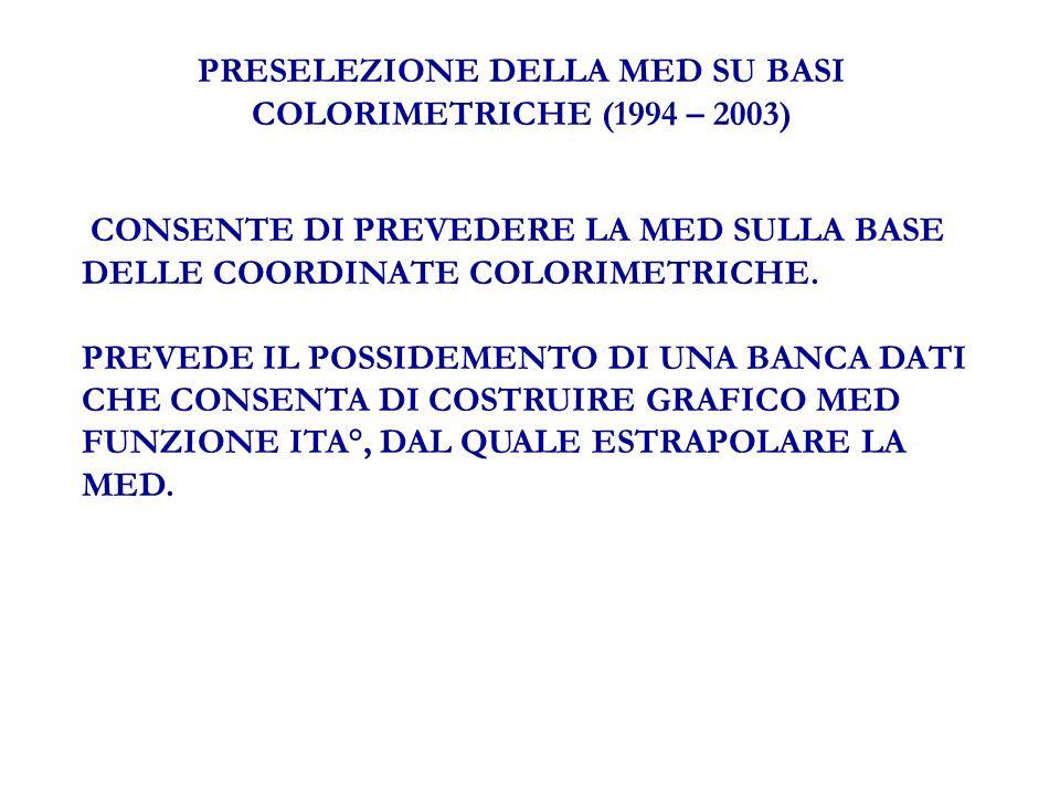 PRESELEZIONE DELLA MED SU BASI COLORIMETRICHE (1994 – 2003) CONSENTE DI PREVEDERE LA MED SULLA BASE DELLE COORDINATE COLORIMETRICHE.