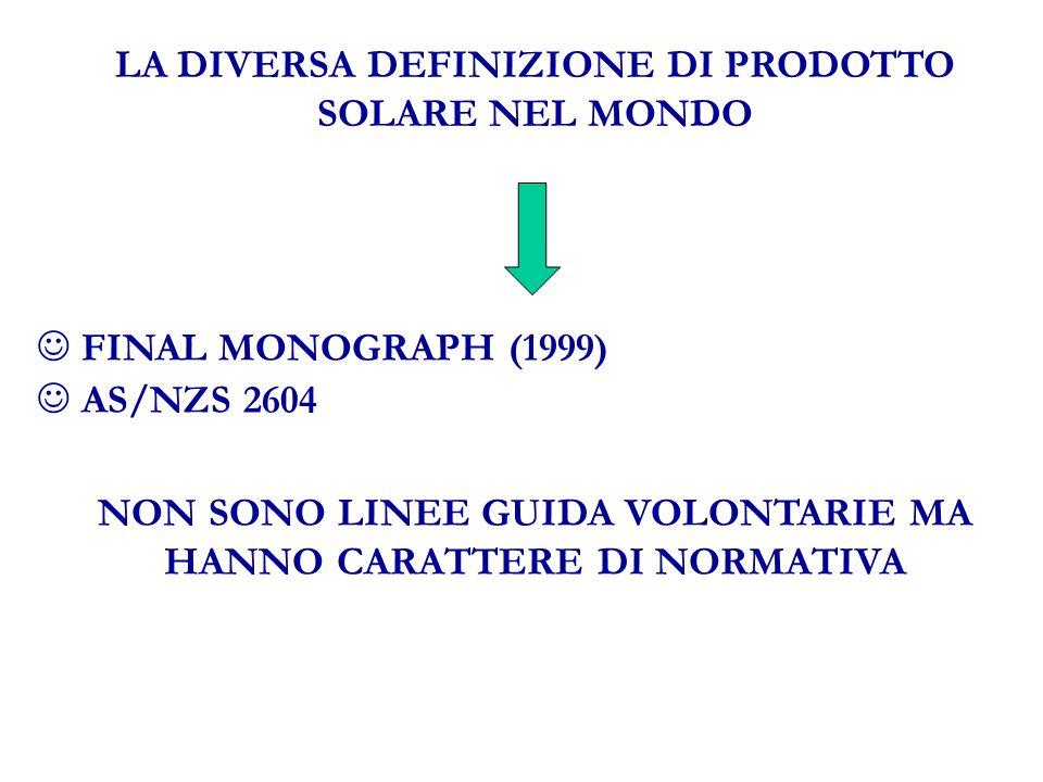 LA DIVERSA DEFINIZIONE DI PRODOTTO SOLARE NEL MONDO FINAL MONOGRAPH (1999) AS/NZS 2604 NON SONO LINEE GUIDA VOLONTARIE MA HANNO CARATTERE DI NORMATIVA