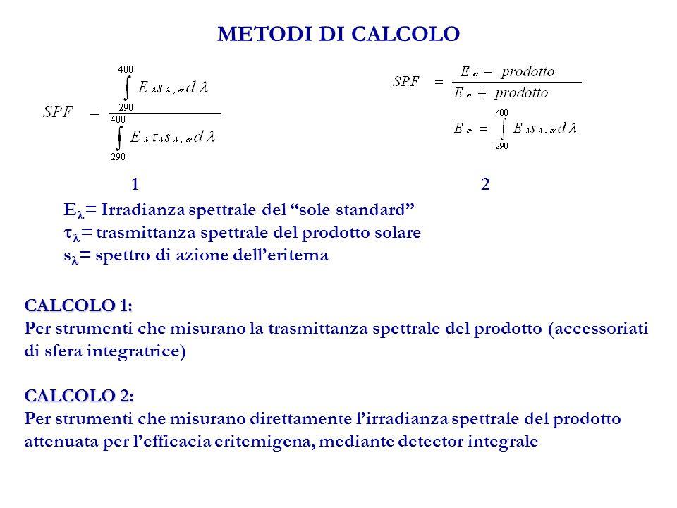 FDA METODO DI CALCOLO PER LESPOSIZIONE DI UN SIMULATORE SOLARE, RIFERITA ALLO SPETTRO DI AZIONE ERITEMATOSA: Vi( ) = 1PER 250 < < 298 Vi ( ) = 1.O 0.094(298 - ) PER 298 < < 328 Vi ( ) = 1.O 0.015(139 - ) PER 328 < < 400 E = ESPOSIZIONE IN GRADO DI DETERMINARE ERITEMA Vi = FATTORE PONDERALE (SPETTRO DOI AZIONE ERITEMATOSA) I = IRRADIANZA SPETTRALE (W/m 2 ) t exp = TEMPO DI ESPOSIZIONE (SECONDI) AS/NZS 2604: 1998 FOCALIZZA LATTENZIONE SOLO NELLA PORZIONE UVB (290- 320) DELLO SPETTRO, INDICANDO I VALORI DI RIFERIMENTO (TABULATI E GRAFICO)