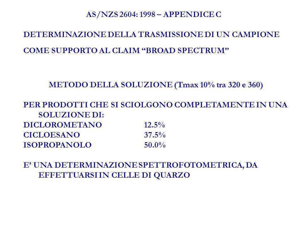 AS/NZS 2604: 1998 – APPENDICE C DETERMINAZIONE DELLA TRASMISSIONE DI UN CAMPIONE COME SUPPORTO AL CLAIM BROAD SPECTRUM (Tmax 10% tra 320 e 360) METODO DELLA SOLUZIONE (Tmax 10% tra 320 e 360) PER PRODOTTI CHE SI SCIOLGONO COMPLETAMENTE IN UNA SOLUZIONE DI: DICLOROMETANO12.5% CICLOESANO37.5% ISOPROPANOLO50.0% E UNA DETERMINAZIONE SPETTROFOTOMETRICA, DA EFFETTUARSI IN CELLE DI QUARZO