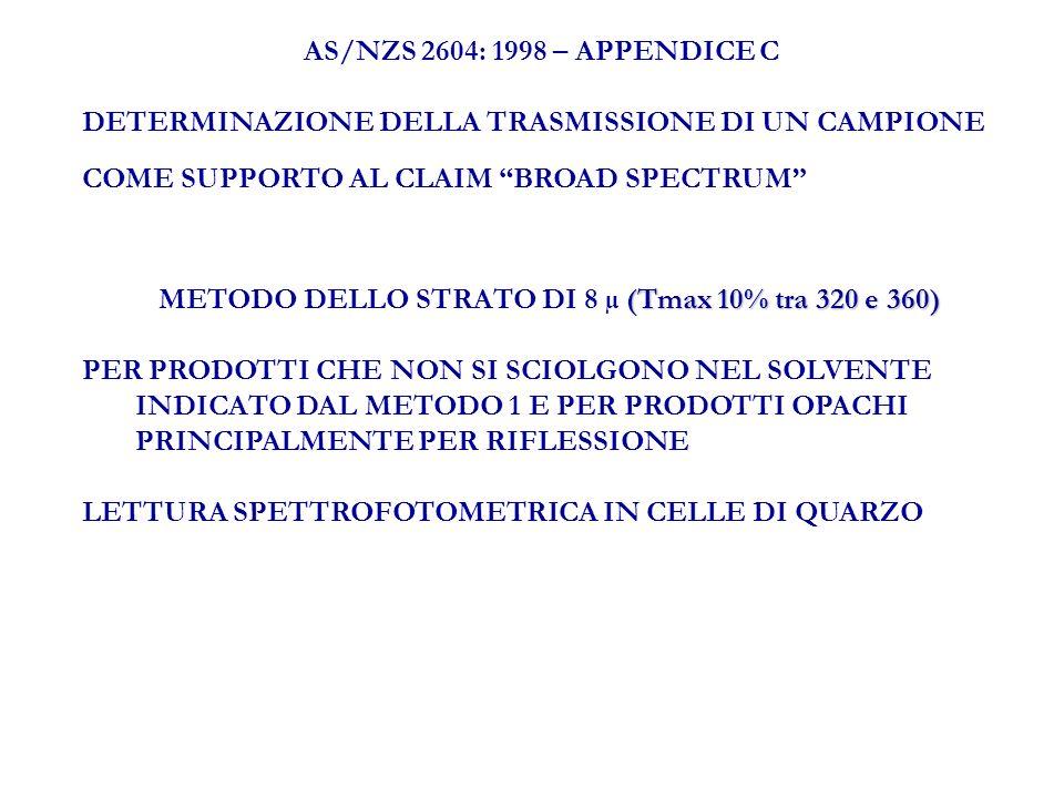 AS/NZS 2604: 1998 – APPENDICE C DETERMINAZIONE DELLA TRASMISSIONE DI UN CAMPIONE COME SUPPORTO AL CLAIM BROAD SPECTRUM (Tmax 10% tra 320 e 360) METODO DELLO STRATO DI 8 µ (Tmax 10% tra 320 e 360) PER PRODOTTI CHE NON SI SCIOLGONO NEL SOLVENTE INDICATO DAL METODO 1 E PER PRODOTTI OPACHI PRINCIPALMENTE PER RIFLESSIONE LETTURA SPETTROFOTOMETRICA IN CELLE DI QUARZO