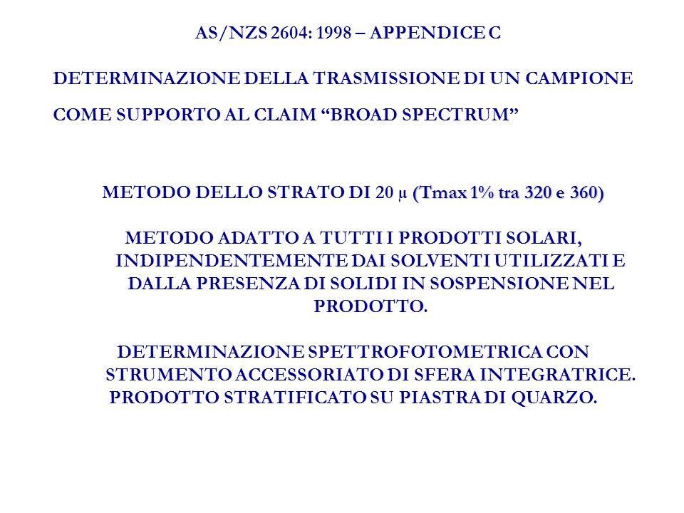 AS/NZS 2604: 1998 – APPENDICE C DETERMINAZIONE DELLA TRASMISSIONE DI UN CAMPIONE COME SUPPORTO AL CLAIM BROAD SPECTRUM (Tmax 1% tra 320 e 360) METODO DELLO STRATO DI 20 µ (Tmax 1% tra 320 e 360) METODO ADATTO A TUTTI I PRODOTTI SOLARI, INDIPENDENTEMENTE DAI SOLVENTI UTILIZZATI E DALLA PRESENZA DI SOLIDI IN SOSPENSIONE NEL PRODOTTO.