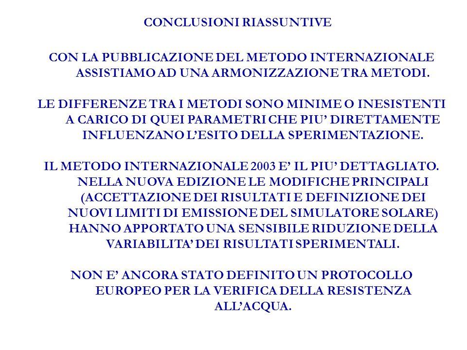 CON LA PUBBLICAZIONE DEL METODO INTERNAZIONALE ASSISTIAMO AD UNA ARMONIZZAZIONE TRA METODI.