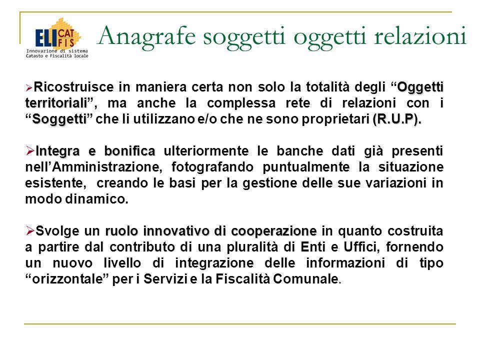 Anagrafe soggetti oggetti relazioni Oggetti territoriali Soggetti(R.U.P).