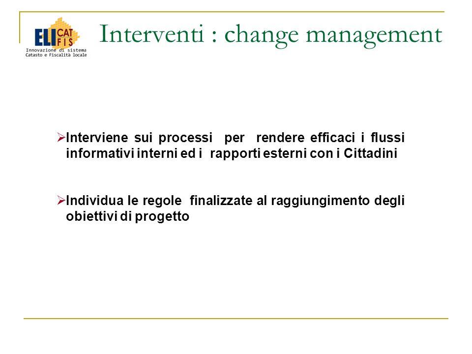 Interventi : change management Interviene sui processi per rendere efficaci i flussi informativi interni ed i rapporti esterni con i Cittadini Individua le regole finalizzate al raggiungimento degli obiettivi di progetto