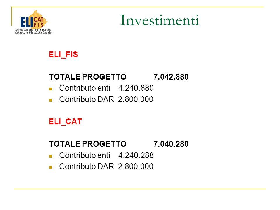ELI_FIS TOTALE PROGETTO 7.042.880 Contributo enti 4.240.880 Contributo DAR 2.800.000 ELI_CAT TOTALE PROGETTO 7.040.280 Contributo enti 4.240.288 Contributo DAR 2.800.000 Investimenti