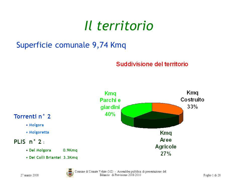 Percentuale di urbanizzato 27 marzo 2008 Comune di Usmate Velate (MI) - Assemblea pubblica di presentazione del Bilancio di Previsione 2008/2010Foglio 2 di 28