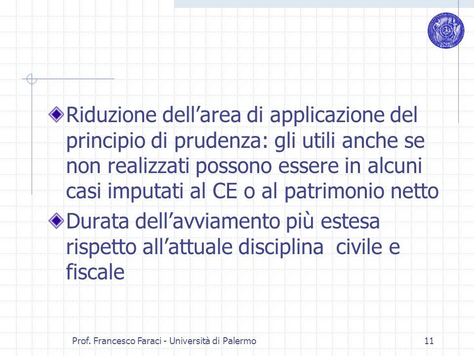 Prof. Francesco Faraci - Università di Palermo 11 Riduzione dellarea di applicazione del principio di prudenza: gli utili anche se non realizzati poss