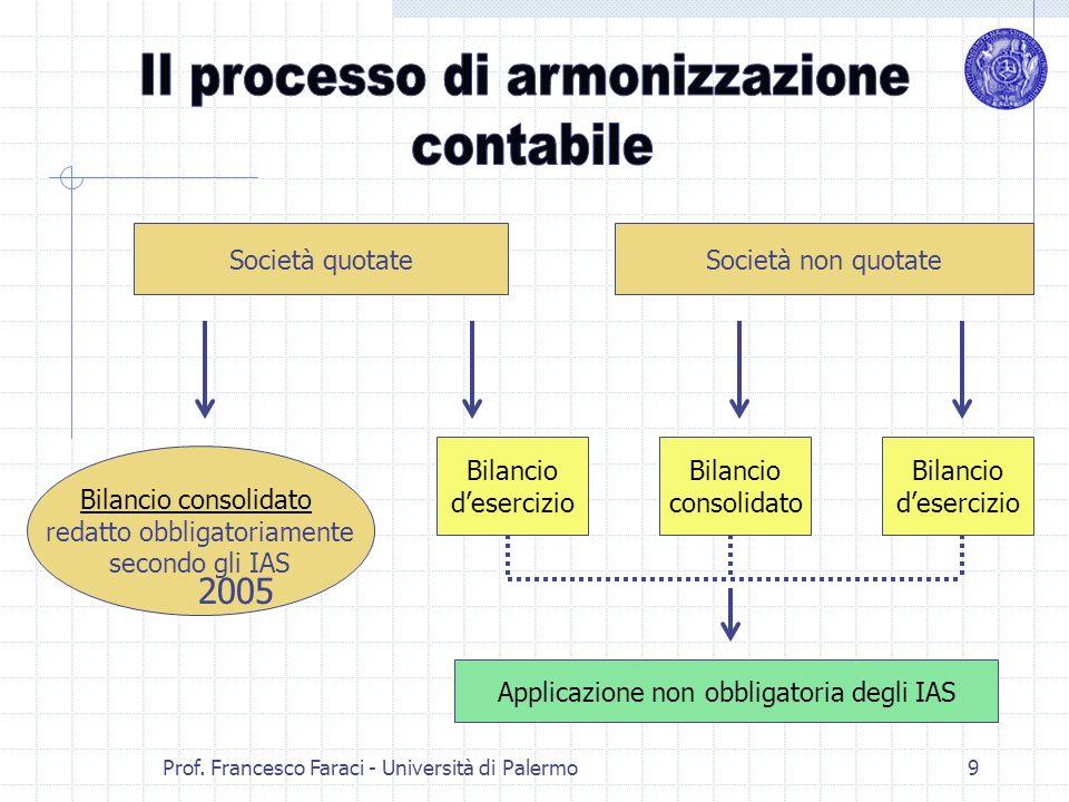 Prof. Francesco Faraci - Università di Palermo 9 Società quotateSocietà non quotate Bilancio consolidato redatto obbligatoriamente secondo gli IAS Bil