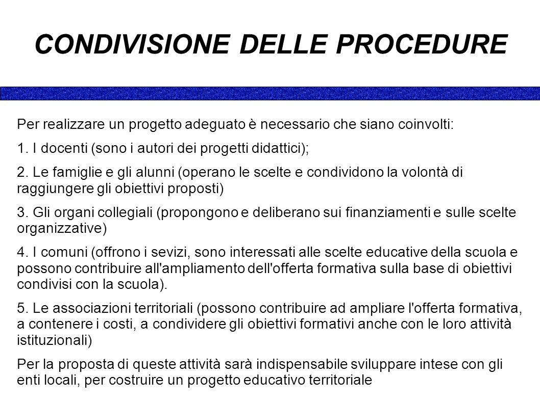 CONDIVISIONE DELLE PROCEDURE Per realizzare un progetto adeguato è necessario che siano coinvolti: 1.
