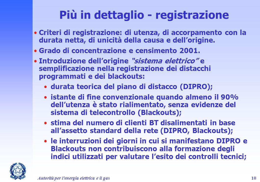 Autorità per l'energia elettrica e il gas10 Più in dettaglio - registrazione Criteri di registrazione: di utenza, di accorpamento con la durata netta,