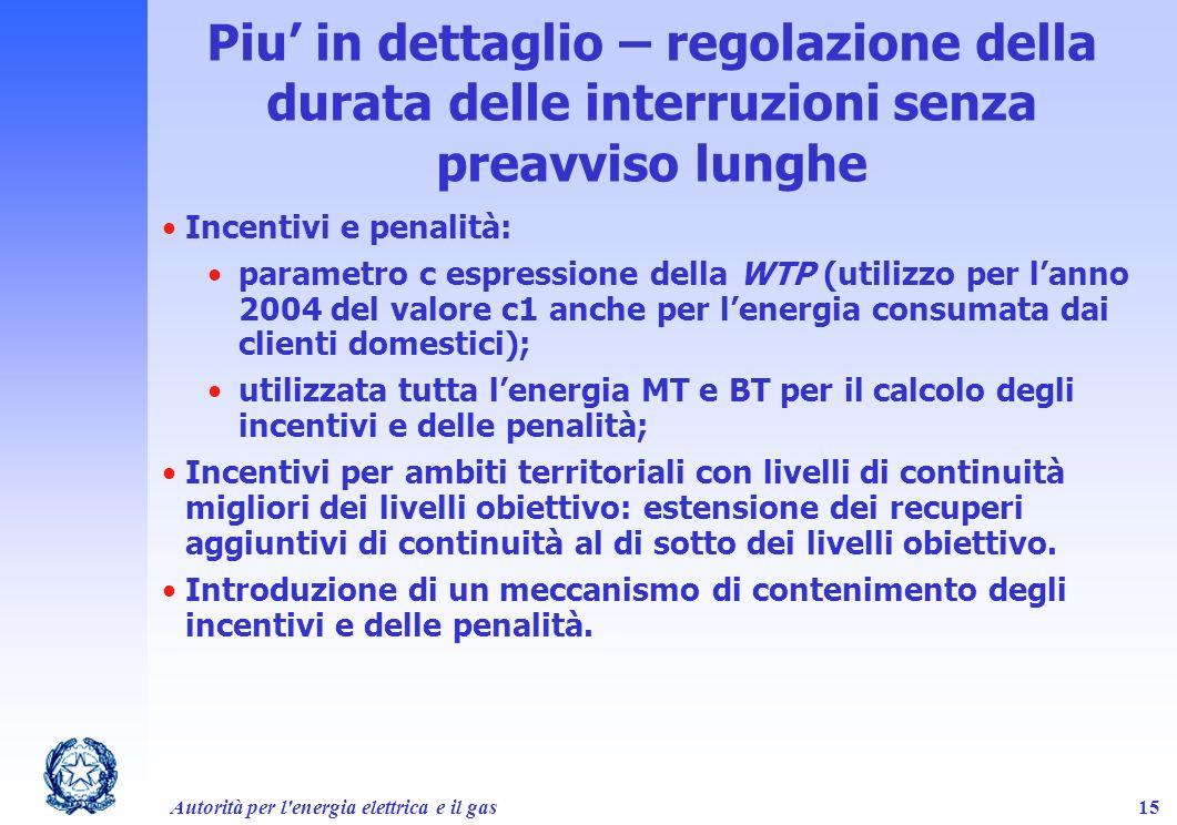 Autorità per l'energia elettrica e il gas15 Piu in dettaglio – regolazione della durata delle interruzioni senza preavviso lunghe Incentivi e penalità