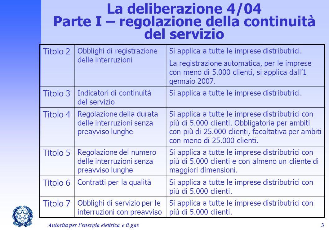 Autorità per l'energia elettrica e il gas3 La deliberazione 4/04 Parte I – regolazione della continuità del servizio Titolo 2 Obblighi di registrazion