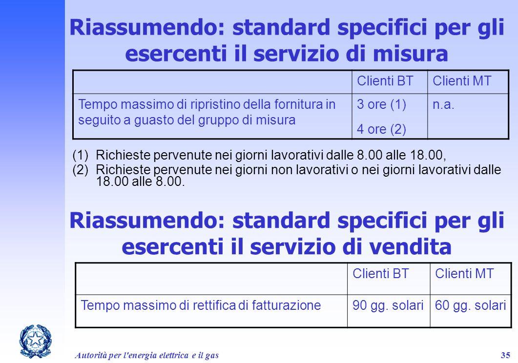 Autorità per l'energia elettrica e il gas35 Riassumendo: standard specifici per gli esercenti il servizio di misura Clienti BTClienti MT Tempo massimo