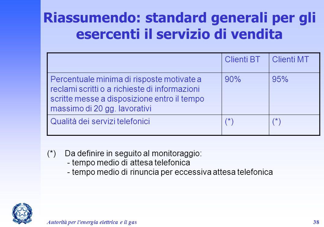 Autorità per l'energia elettrica e il gas38 Riassumendo: standard generali per gli esercenti il servizio di vendita Clienti BTClienti MT Percentuale m