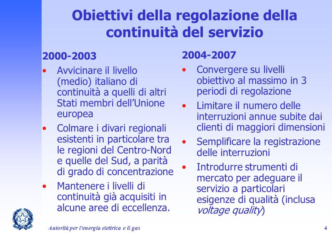 Autorità per l'energia elettrica e il gas4 Obiettivi della regolazione della continuità del servizio 2000-2003 Avvicinare il livello (medio) italiano