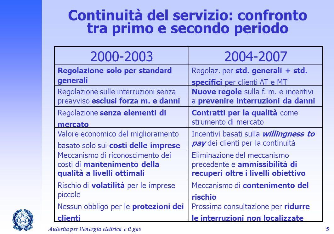 Autorità per l'energia elettrica e il gas5 Continuità del servizio: confronto tra primo e secondo periodo Prossima consultazione per ridurre le interr