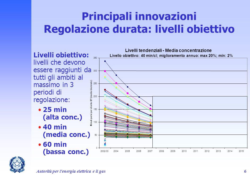 Autorità per l'energia elettrica e il gas6 Principali innovazioni Regolazione durata: livelli obiettivo Livelli obiettivo: livelli che devono essere r