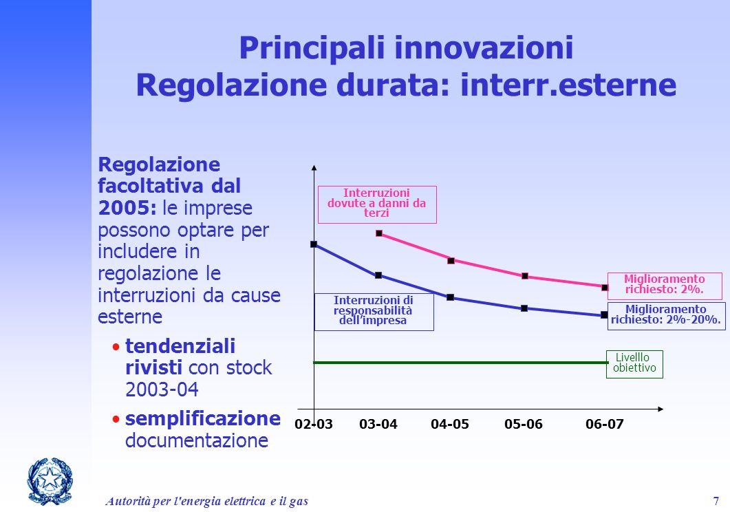 Autorità per l'energia elettrica e il gas7 Principali innovazioni Regolazione durata: interr.esterne Regolazione facoltativa dal 2005: le imprese poss