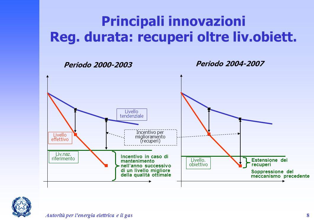Autorità per l'energia elettrica e il gas8 Livello tendenziale Livello effettivo Liv.naz. riferimento Principali innovazioni Reg. durata: recuperi olt