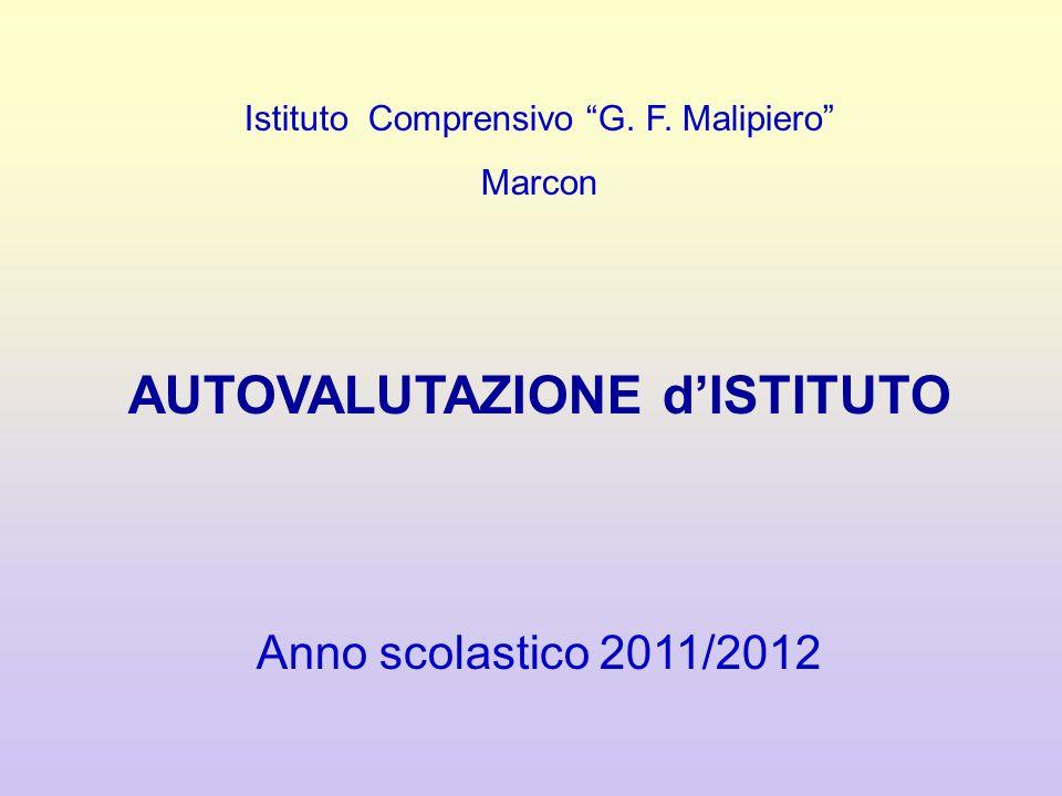 Istituto Comprensivo G. F. Malipiero Marcon AUTOVALUTAZIONE dISTITUTO Anno scolastico 2011/2012