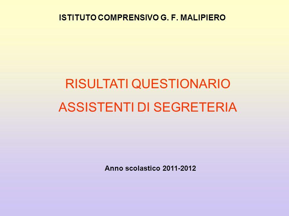 ISTITUTO COMPRENSIVO G. F. MALIPIERO RISULTATI QUESTIONARIO ASSISTENTI DI SEGRETERIA Anno scolastico 2011-2012