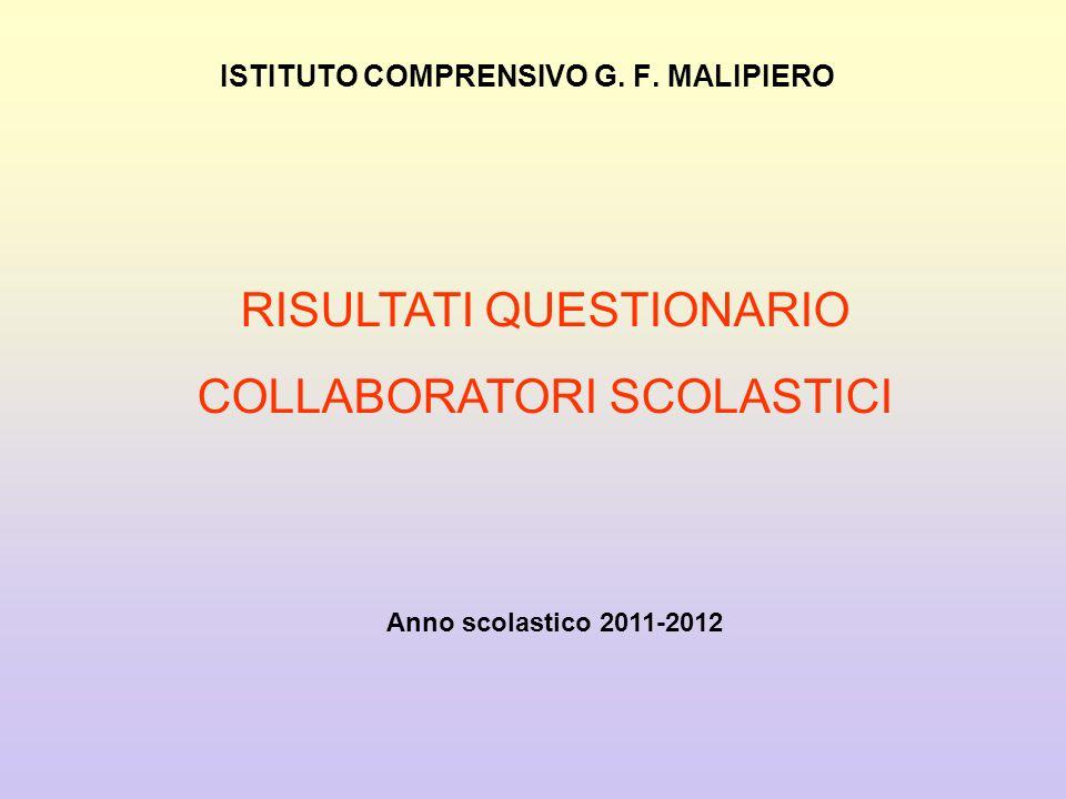 ISTITUTO COMPRENSIVO G. F. MALIPIERO RISULTATI QUESTIONARIO COLLABORATORI SCOLASTICI Anno scolastico 2011-2012