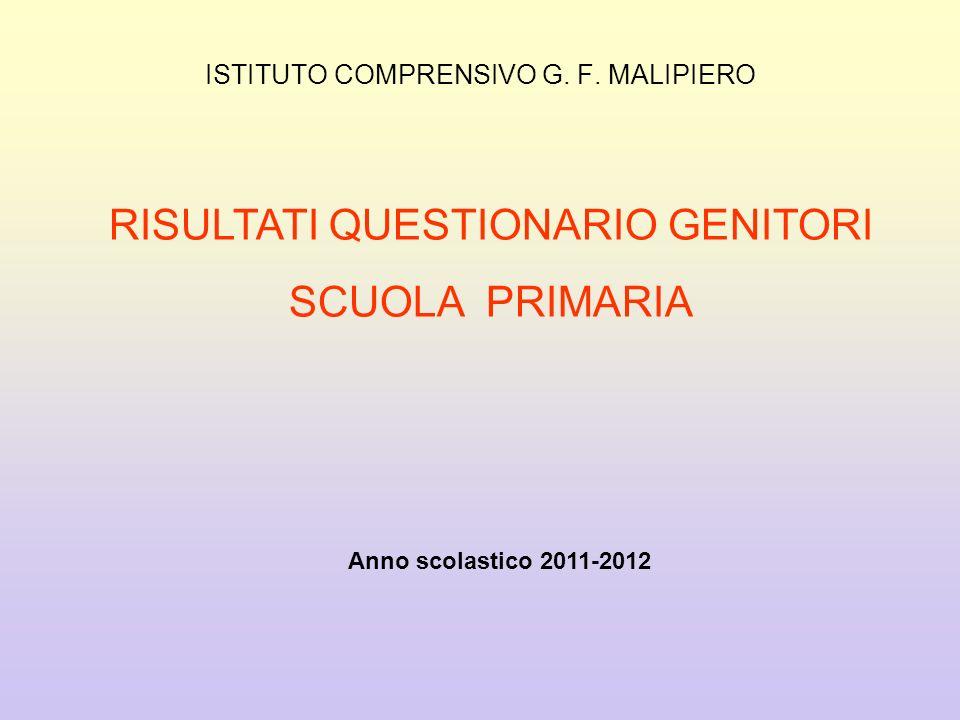 ISTITUTO COMPRENSIVO G. F. MALIPIERO RISULTATI QUESTIONARIO GENITORI SCUOLA PRIMARIA Anno scolastico 2011-2012