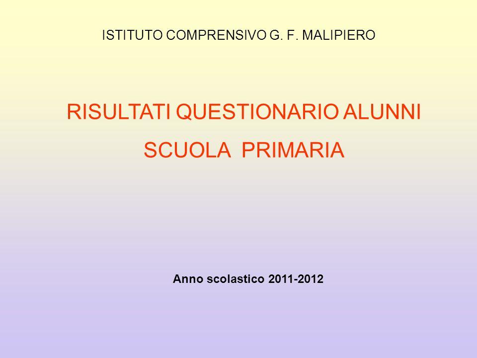 ISTITUTO COMPRENSIVO G. F. MALIPIERO RISULTATI QUESTIONARIO ALUNNI SCUOLA PRIMARIA Anno scolastico 2011-2012