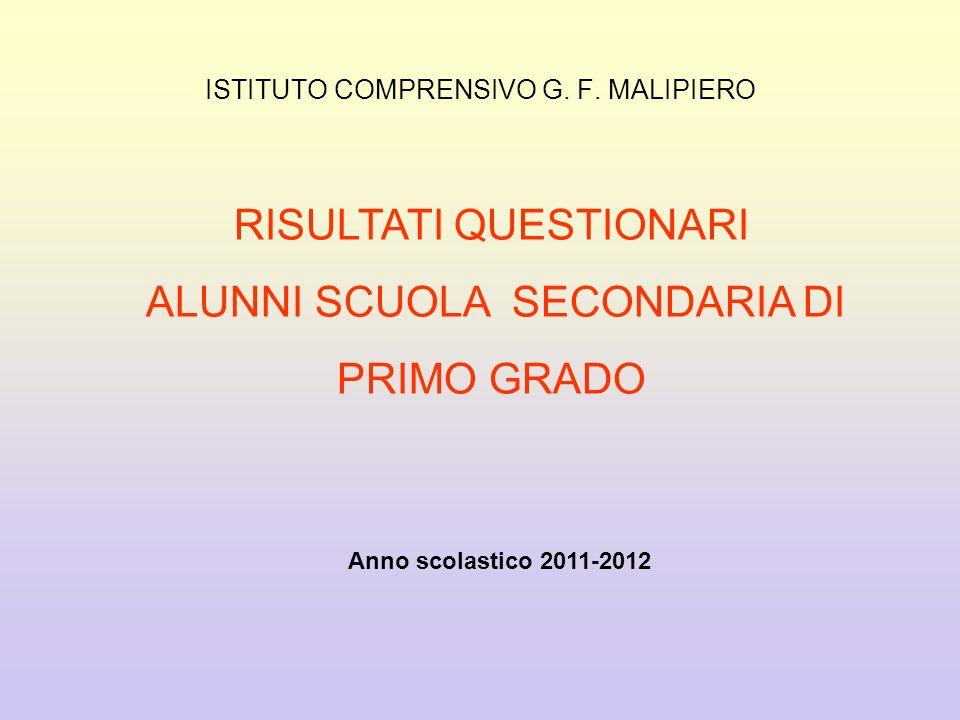 ISTITUTO COMPRENSIVO G. F. MALIPIERO RISULTATI QUESTIONARI ALUNNI SCUOLA SECONDARIA DI PRIMO GRADO Anno scolastico 2011-2012