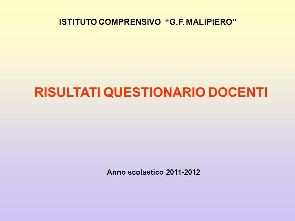 RISULTATI QUESTIONARIO DOCENTI Anno scolastico 2011-2012 ISTITUTO COMPRENSIVO G.F. MALIPIERO